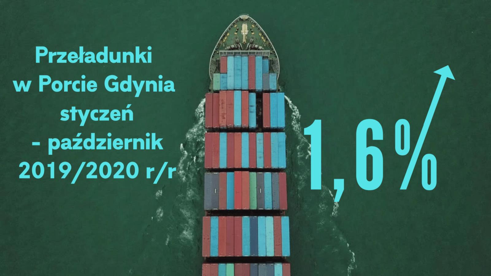 Port Gdynia odporny na kryzys