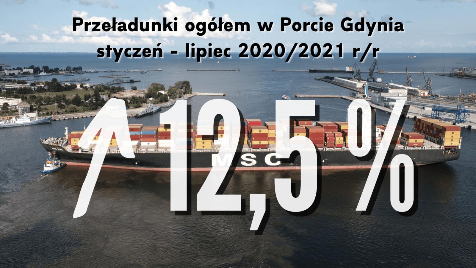 Port Gdynia nie zwalnia tempa