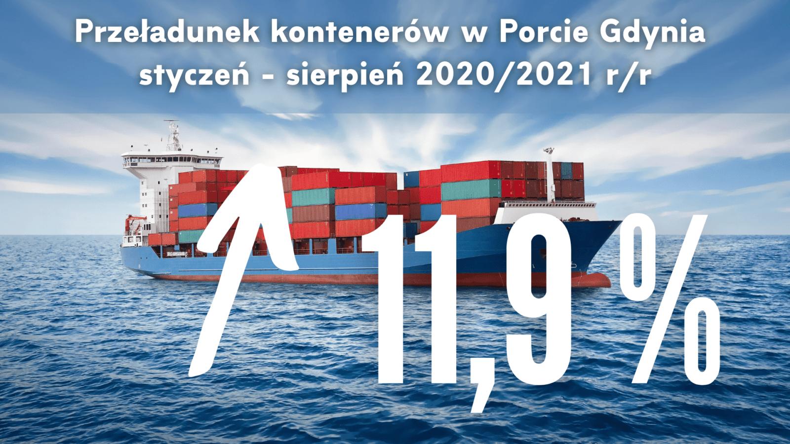 Kontynuacja wzrostu przeładunków w Porcie Gdynia